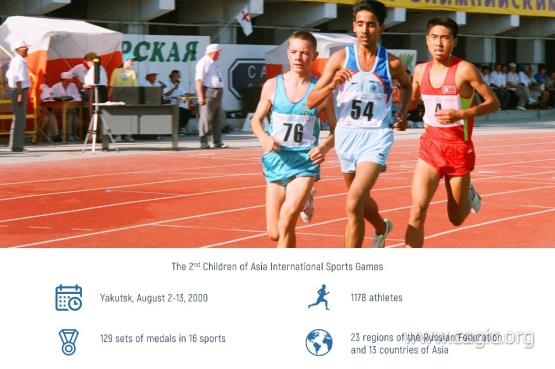 """Международным спортивным играм """"Дети Азии""""- 25 лет!"""